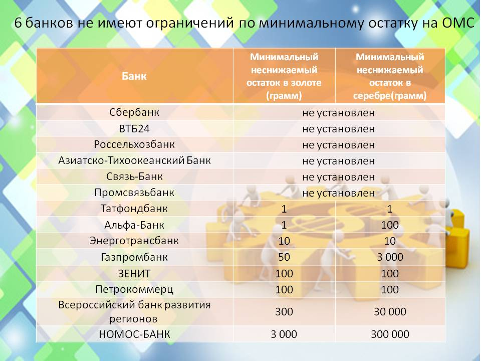 Изображение - Банковские металлические счета metallicheskie-scheta-ostatok
