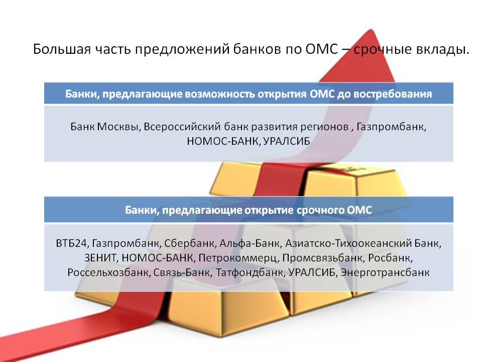 Изображение - Банковские металлические счета metallicheskie-scheta-vkladi