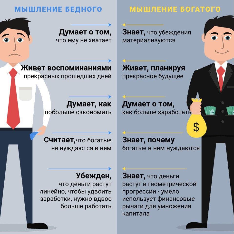 Разница мышления